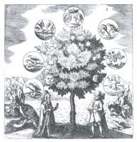 Basilius-Valentius-Azoth-1659