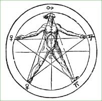 Occulta Philosophia 2