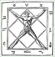 Occulta Philosophia 4